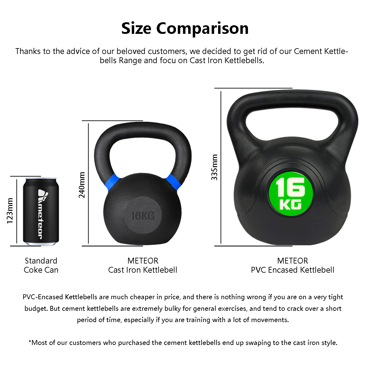 thumbnail 34 - METEOR Cast Iron Kettlebell Powder Coating Cross Weight Lifting Dumbbell Gym